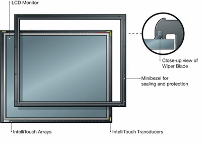 Elo Touch Screen Monitor Bezel With Watertight Seal